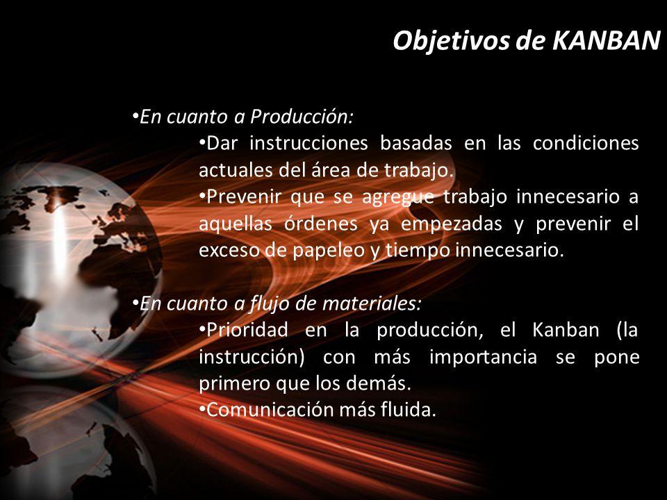 Objetivos de KANBAN En cuanto a Producción: Dar instrucciones basadas en las condiciones actuales del área de trabajo. Prevenir que se agregue trabajo