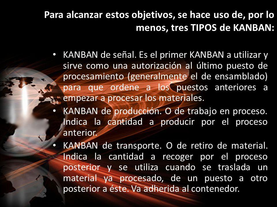 KANBAN de señal. Es el primer KANBAN a utilizar y sirve como una autorización al último puesto de procesamiento (generalmente el de ensamblado) para q