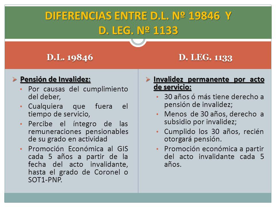 D.L. 19846 D. LEG. 1133 Pensión de Invalidez: Pensión de Invalidez: Por causas del cumplimiento del deber, Cualquiera que fuera el tiempo de servicio,
