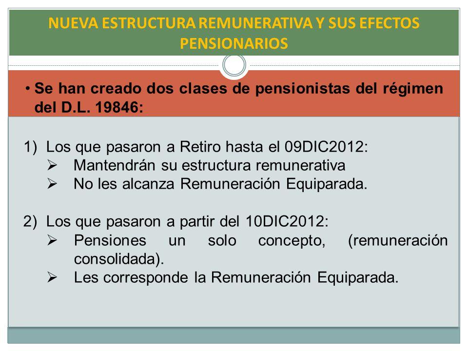 NUEVA ESTRUCTURA REMUNERATIVA Y SUS EFECTOS PENSIONARIOS Se han creado dos clases de pensionistas del régimen del D.L. 19846: 1)Los que pasaron a Reti