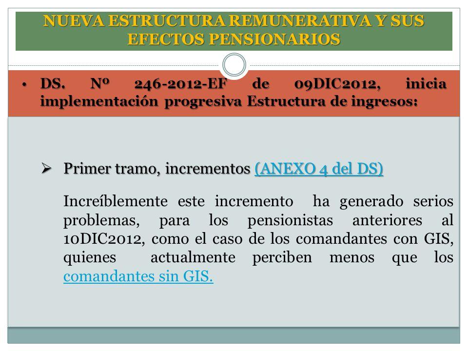NUEVA ESTRUCTURA REMUNERATIVA Y SUS EFECTOS PENSIONARIOS DS. Nº 246-2012-EF de 09DIC2012, inicia implementación progresiva Estructura de ingresos:DS.