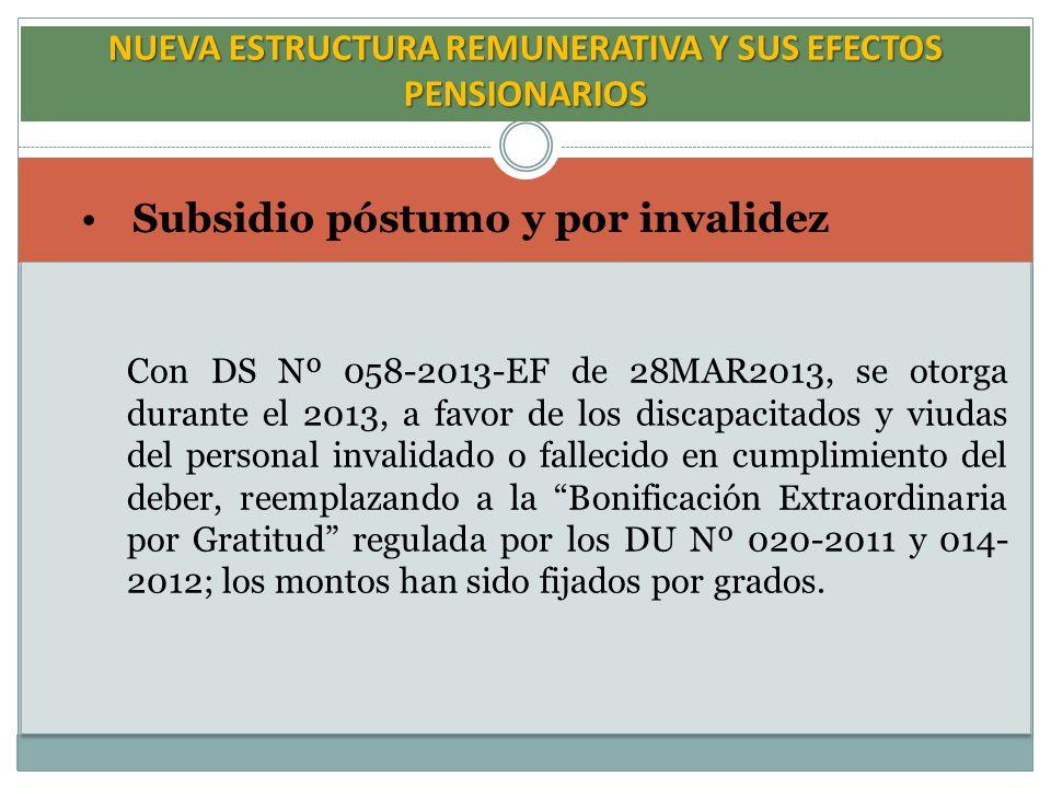 NUEVA ESTRUCTURA REMUNERATIVA Y SUS EFECTOS PENSIONARIOS Subsidio póstumo y por invalidez Con DS Nº 058-2013-EF de 28MAR2013, se otorga durante el 201