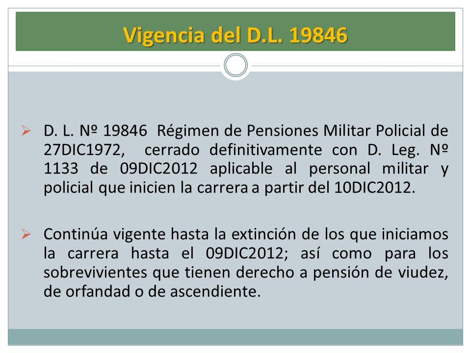 Vigencia del D.L. 19846 D. L. Nº 19846 Régimen de Pensiones Militar Policial de 27DIC1972, cerrado definitivamente con D. Leg. Nº 1133 de 09DIC2012 ap