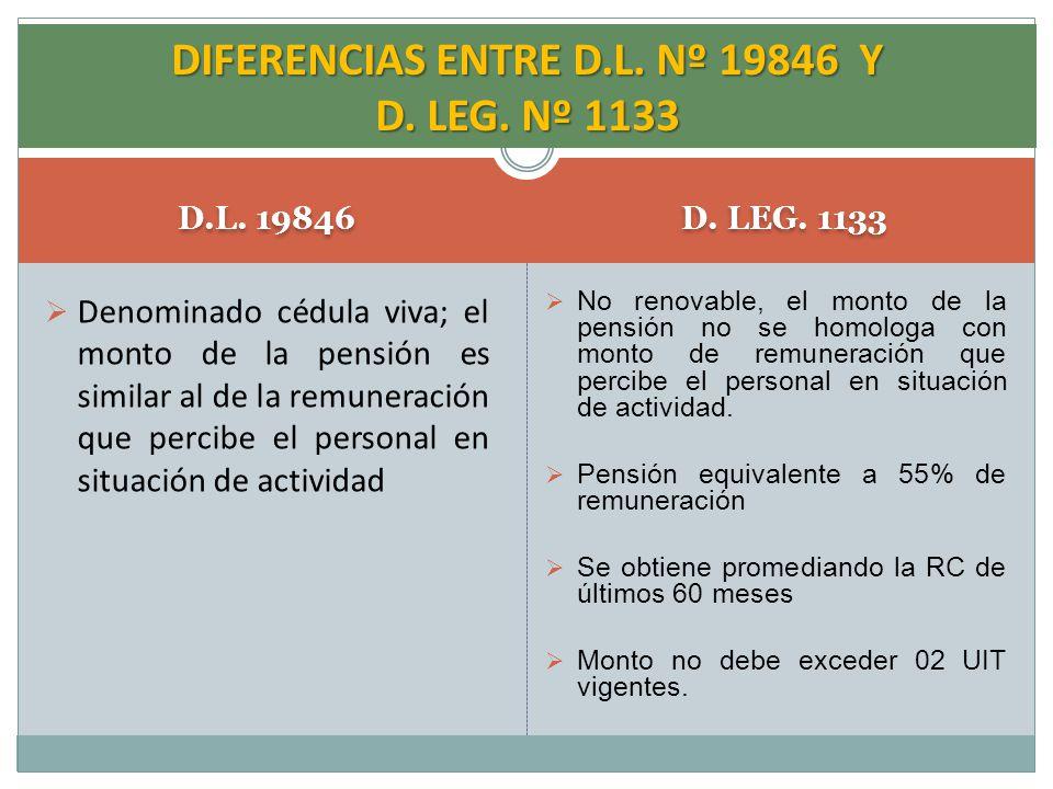 D.L. 19846 D. LEG. 1133 Denominado cédula viva; el monto de la pensión es similar al de la remuneración que percibe el personal en situación de activi