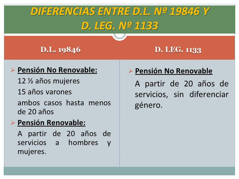 D.L. 19846 D. LEG. 1133 Pensión No Renovable: 12 ½ años mujeres 15 años varones ambos casos hasta menos de 20 años Pensión Renovable: A partir de 20 a