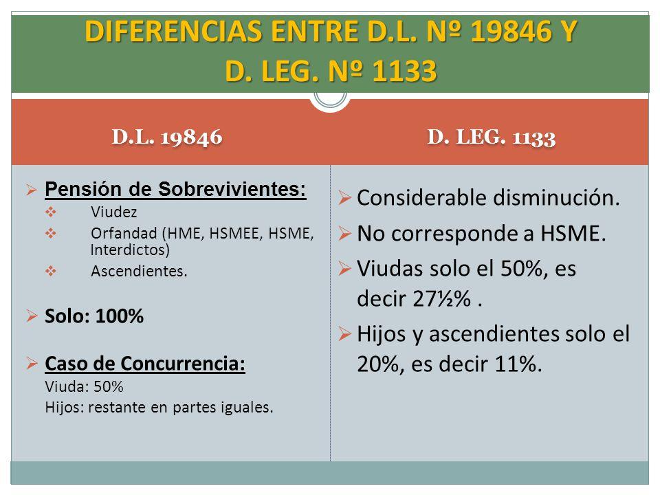 D.L. 19846 D. LEG. 1133 Pensión de Sobrevivientes: Viudez Orfandad (HME, HSMEE, HSME, Interdictos) Ascendientes. Solo: 100% Caso de Concurrencia: Viud