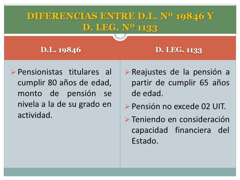 D.L. 19846 D. LEG. 1133 Pensionistas titulares al cumplir 80 años de edad, monto de pensión se nivela a la de su grado en actividad. DIFERENCIAS ENTRE