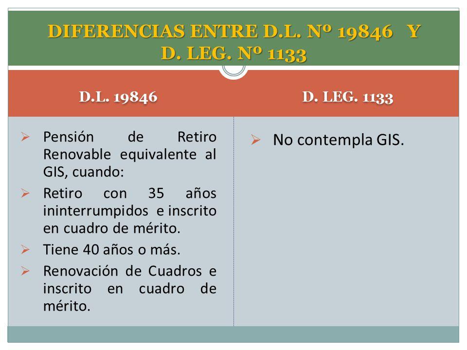 D.L. 19846 D. LEG. 1133 Pensión de Retiro Renovable equivalente al GIS, cuando: Retiro con 35 años ininterrumpidos e inscrito en cuadro de mérito. Tie
