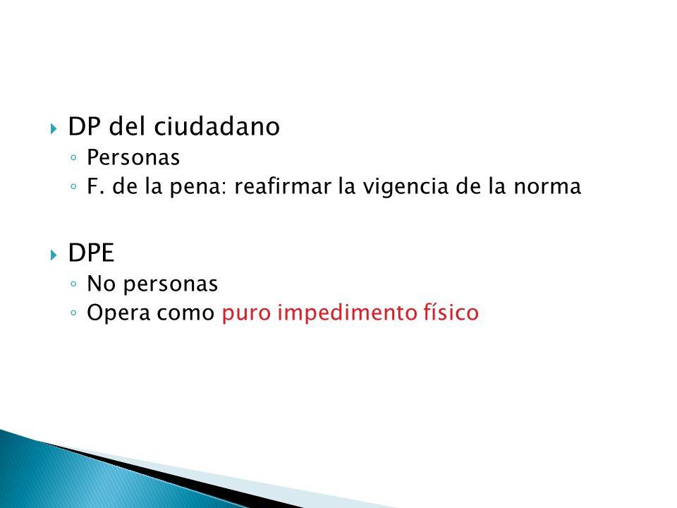 DP del ciudadano Personas F.