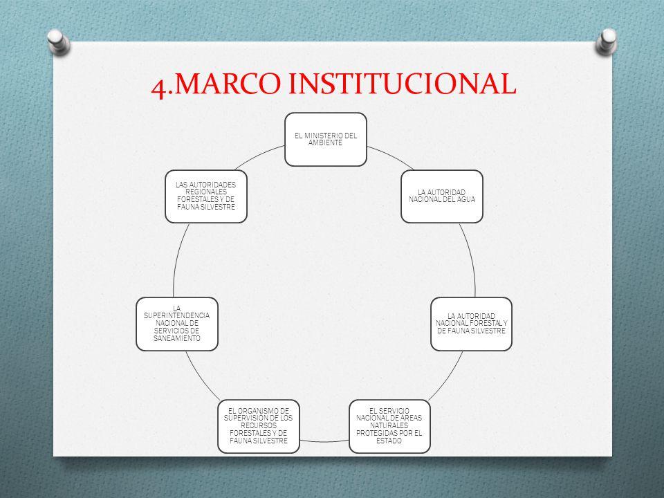 4.MARCO INSTITUCIONAL EL MINISTERIO DEL AMBIENTE LA AUTORIDAD NACIONAL DEL AGUA LA AUTORIDAD NACIONAL FORESTAL Y DE FAUNA SILVESTRE EL SERVICIO NACIO