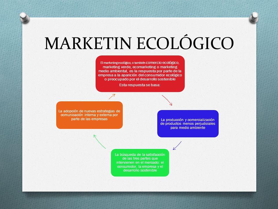 MARKETIN ECOLÓGICO El marketing ecológico, o también comercio ecológico, marketing verde, ecomarketing o marketing medio ambiental, es la respuesta po