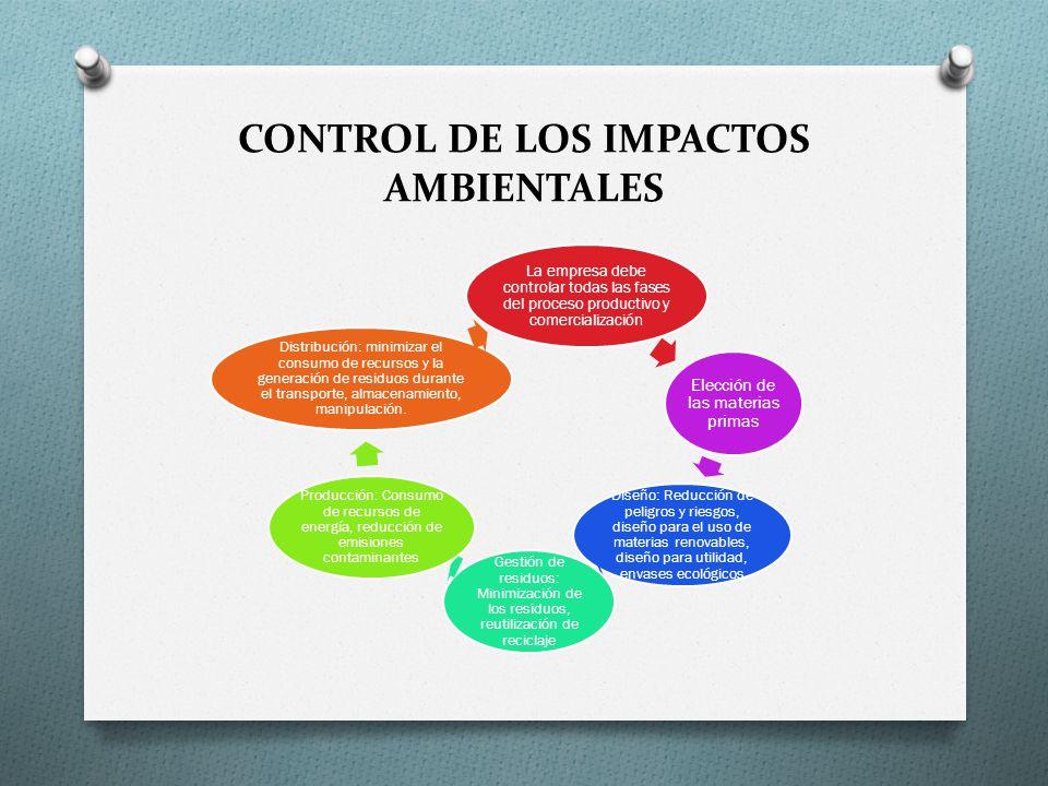CONTROL DE LOS IMPACTOS AMBIENTALES La empresa debe controlar todas las fases del proceso productivo y comercialización Elección de las materias prima