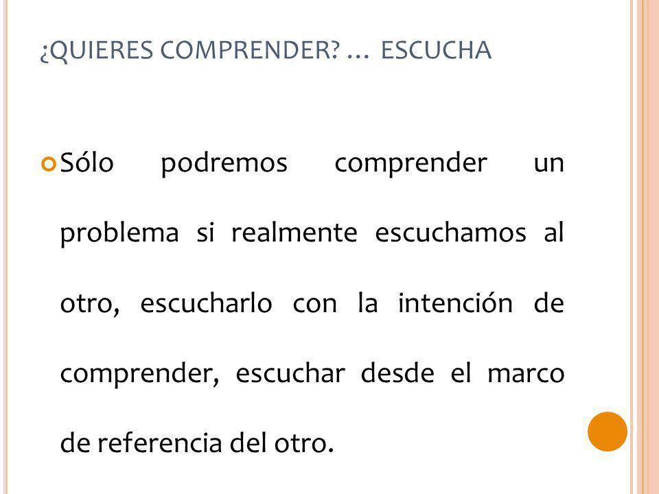 L A MAYOR PARTE DE LAS PERSONAS NO ESCUCHA CON LA INTENCIÓN DE COMPRENDER, SINO PARA CONTESTAR.
