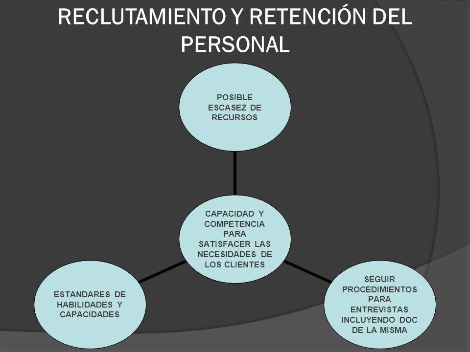 CAPACIDAD Y COMPETENCIA PARA SATISFACER LAS NECESIDADES DE LOS CLIENTES POSIBLE ESCASEZ DE RECURSOS SEGUIR PROCEDIMIENTOS PARA ENTREVISTAS INCLUYENDO