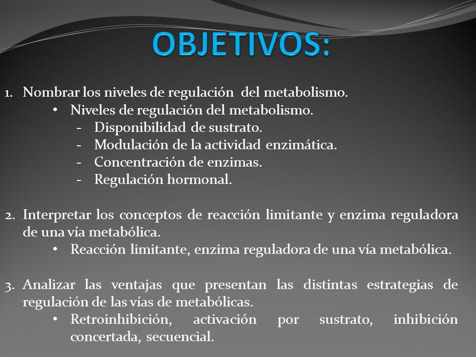 1.Nombrar los niveles de regulación del metabolismo. Niveles de regulación del metabolismo. -Disponibilidad de sustrato. -Modulación de la actividad e