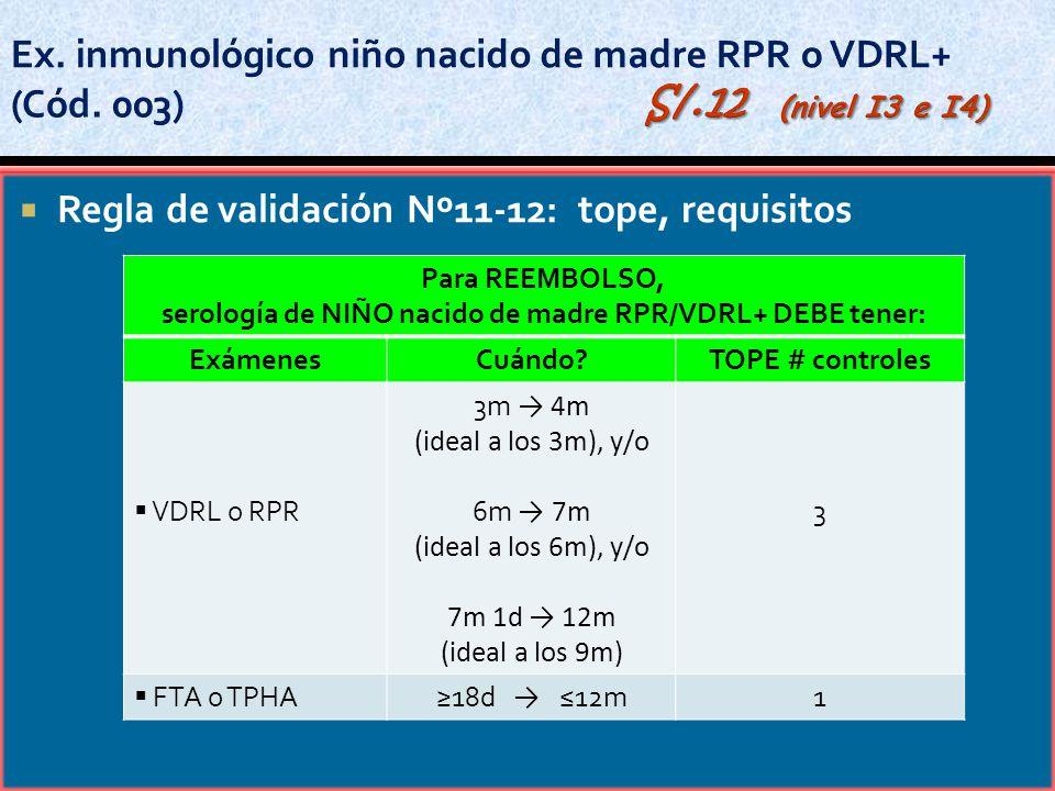 Regla de validación Nº11-12: tope, requisitos Para REEMBOLSO, serología de NIÑO nacido de madre RPR/VDRL+ DEBE tener: ExámenesCuándo?TOPE # controles