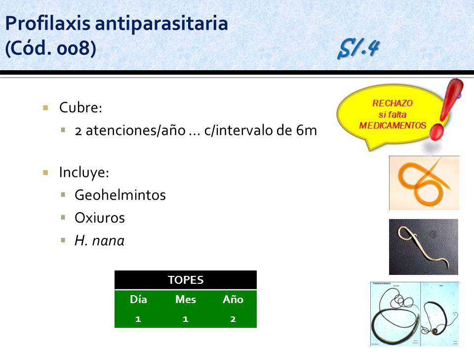 Cubre: 2 atenciones/año … c/intervalo de 6m Incluye: Geohelmintos Oxiuros H. nana RECHAZO si falta MEDICAMENTOS RECHAZO si falta MEDICAMENTOS TOPES Dí