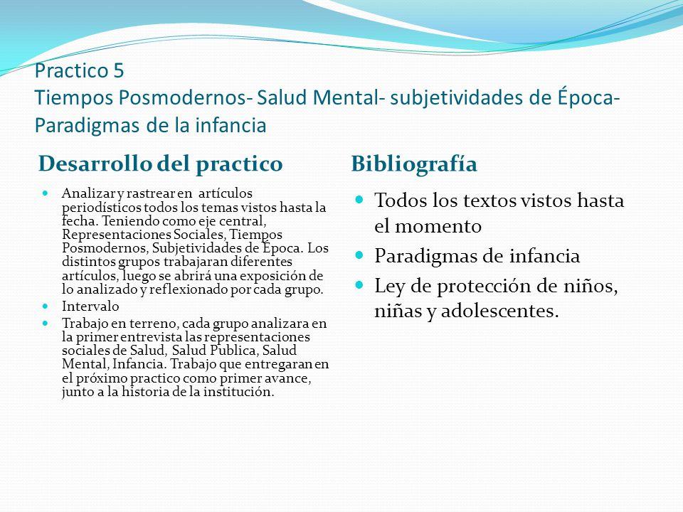 Practico 5 Tiempos Posmodernos- Salud Mental- subjetividades de Época- Paradigmas de la infancia Desarrollo del practico Bibliografía Analizar y rastrear en artículos periodísticos todos los temas vistos hasta la fecha.