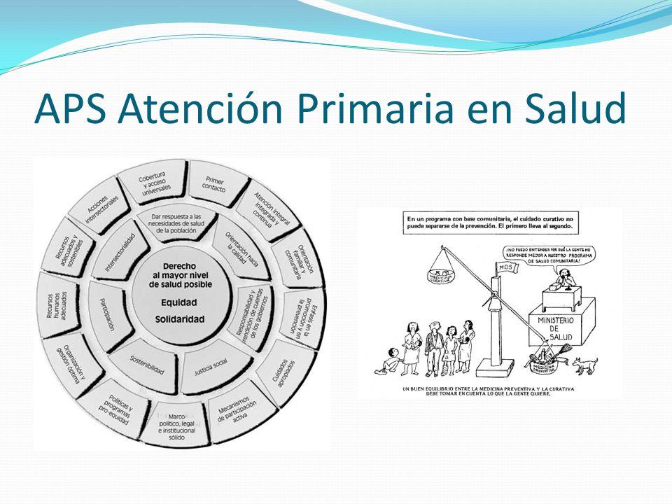 APS Atención Primaria en Salud