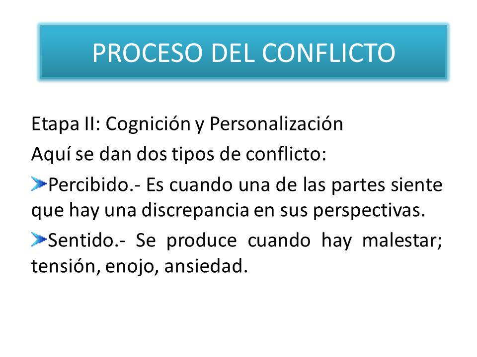 Etapa II: Cognición y Personalización Aquí se dan dos tipos de conflicto: Percibido.- Es cuando una de las partes siente que hay una discrepancia en s
