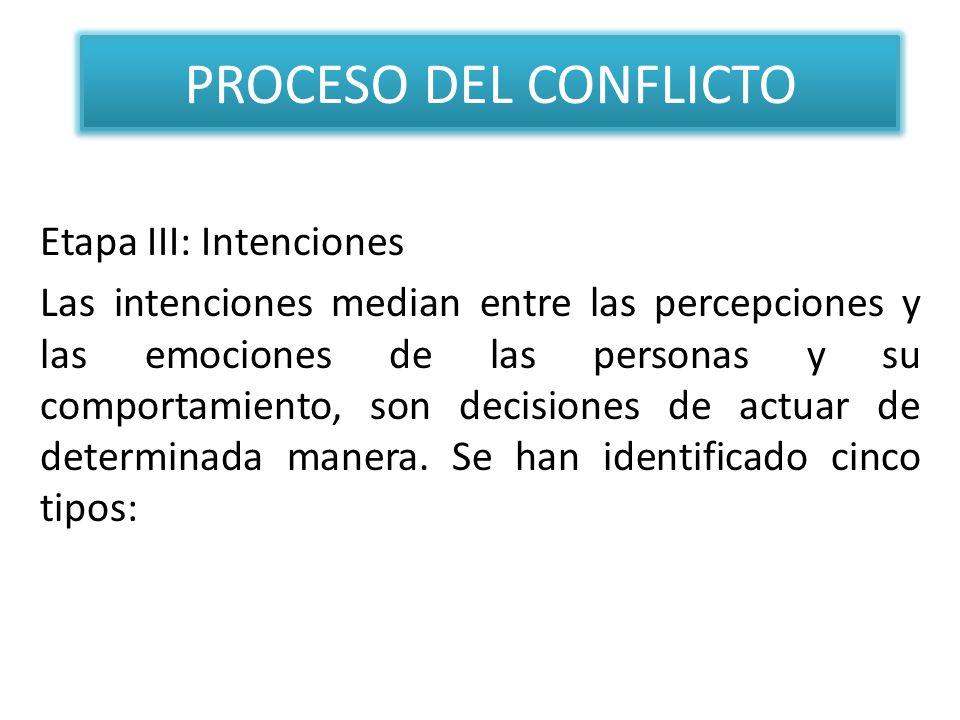 Etapa III: Intenciones Las intenciones median entre las percepciones y las emociones de las personas y su comportamiento, son decisiones de actuar de