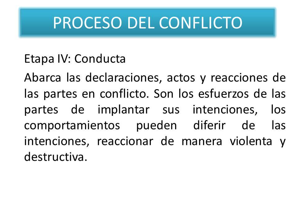 Etapa IV: Conducta Abarca las declaraciones, actos y reacciones de las partes en conflicto. Son los esfuerzos de las partes de implantar sus intencion