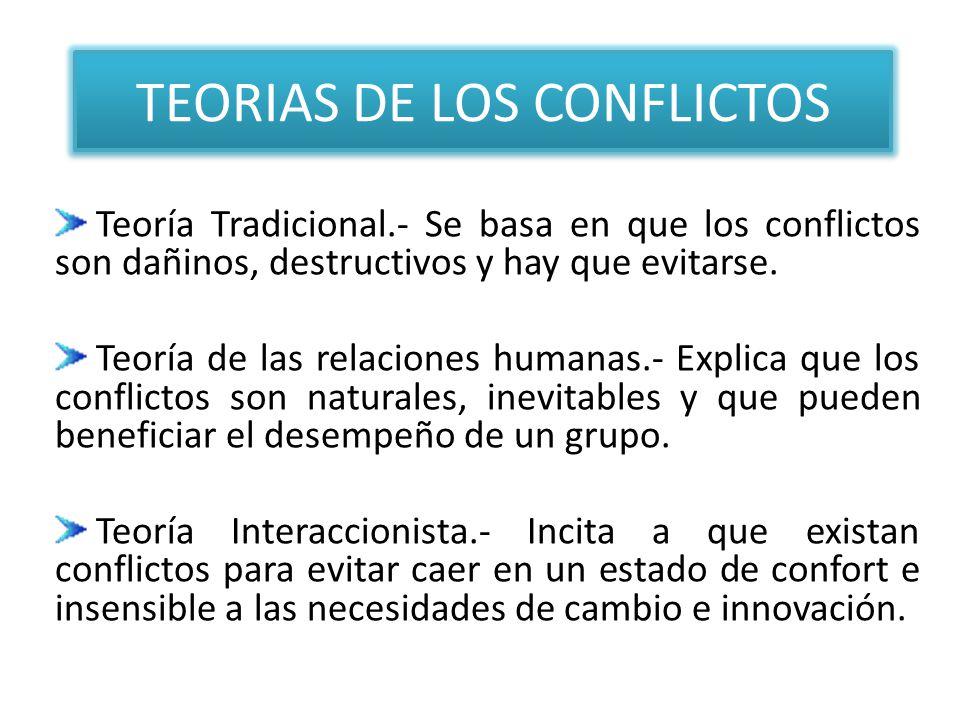 TEORIAS DE LOS CONFLICTOS Teoría Tradicional.- Se basa en que los conflictos son dañinos, destructivos y hay que evitarse. Teoría de las relaciones hu