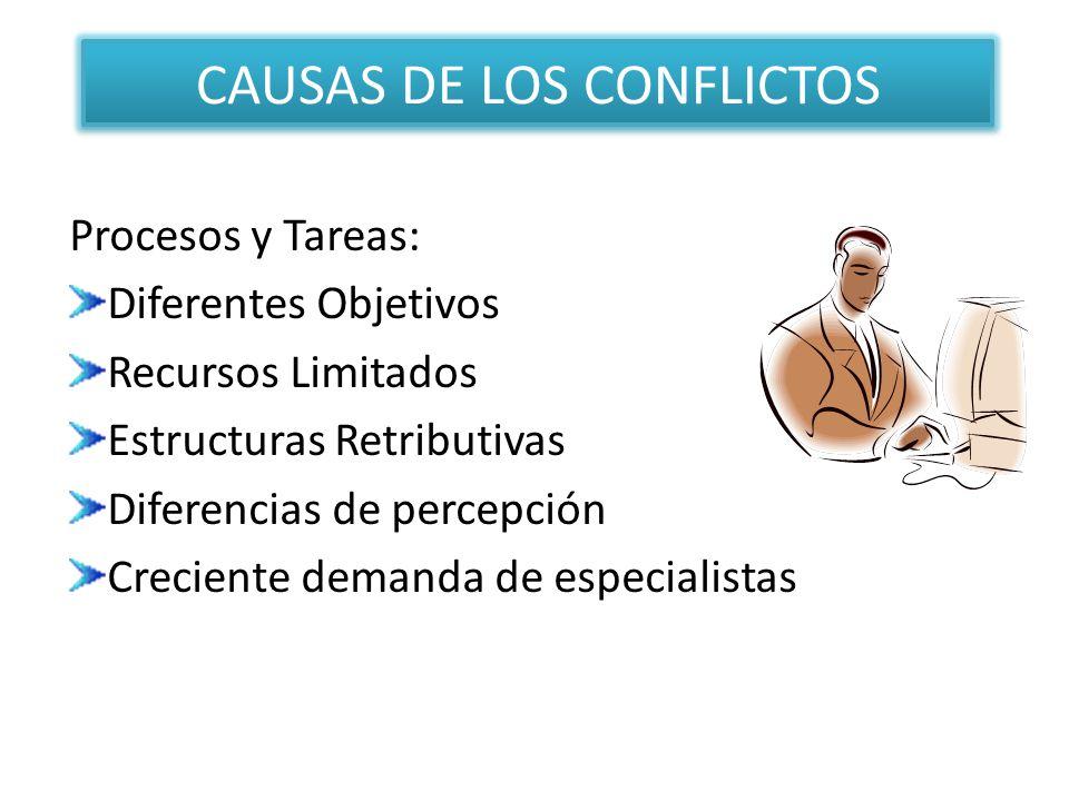 Procesos y Tareas: Diferentes Objetivos Recursos Limitados Estructuras Retributivas Diferencias de percepción Creciente demanda de especialistas CAUSA