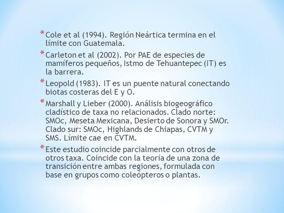 * Cole et al (1994). Región Neártica termina en el límite con Guatemala. * Carleton et al (2002). Por PAE de especies de mamíferos pequeños, Istmo de