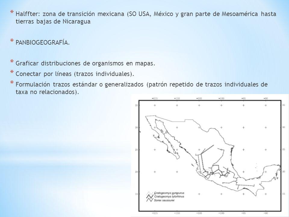 * Halffter: zona de transición mexicana (SO USA, México y gran parte de Mesoamérica hasta tierras bajas de Nicaragua * PANBIOGEOGRAFÍA. * Graficar dis