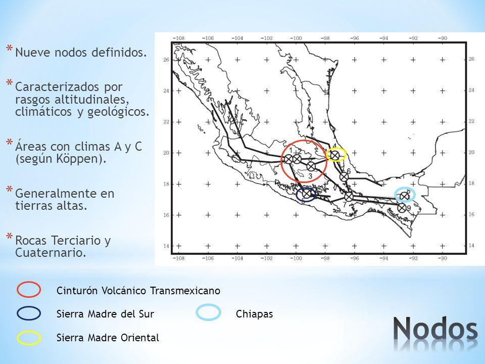 * Nueve nodos definidos. * Caracterizados por rasgos altitudinales, climáticos y geológicos. * Áreas con climas A y C (según Köppen). * Generalmente e