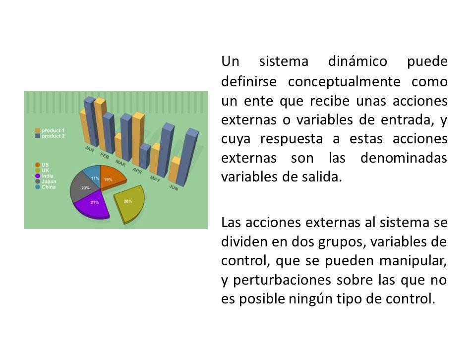 Un sistema dinámico puede definirse conceptualmente como un ente que recibe unas acciones externas o variables de entrada, y cuya respuesta a estas ac