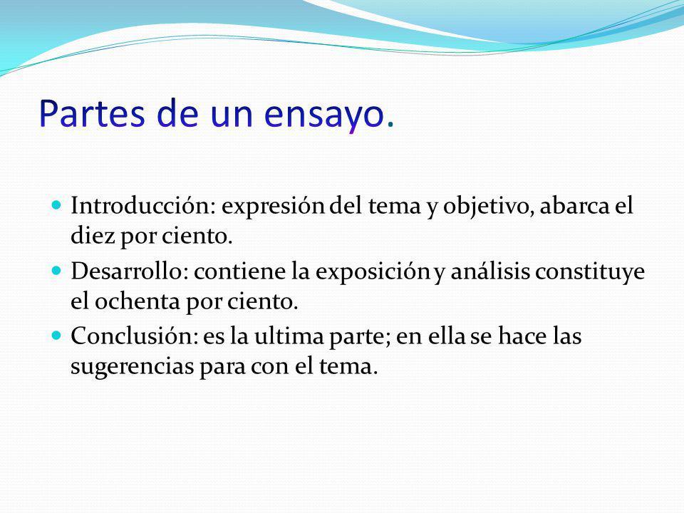 Introducción: expresión del tema y objetivo, abarca el diez por ciento. Desarrollo: contiene la exposición y análisis constituye el ochenta por ciento