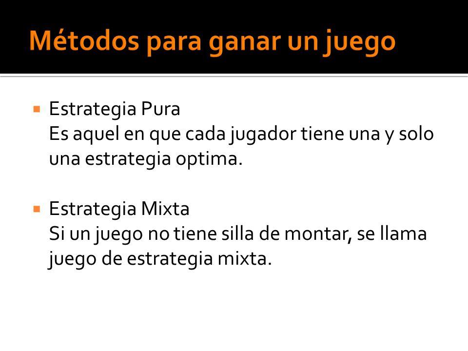 Estrategia Pura Es aquel en que cada jugador tiene una y solo una estrategia optima.