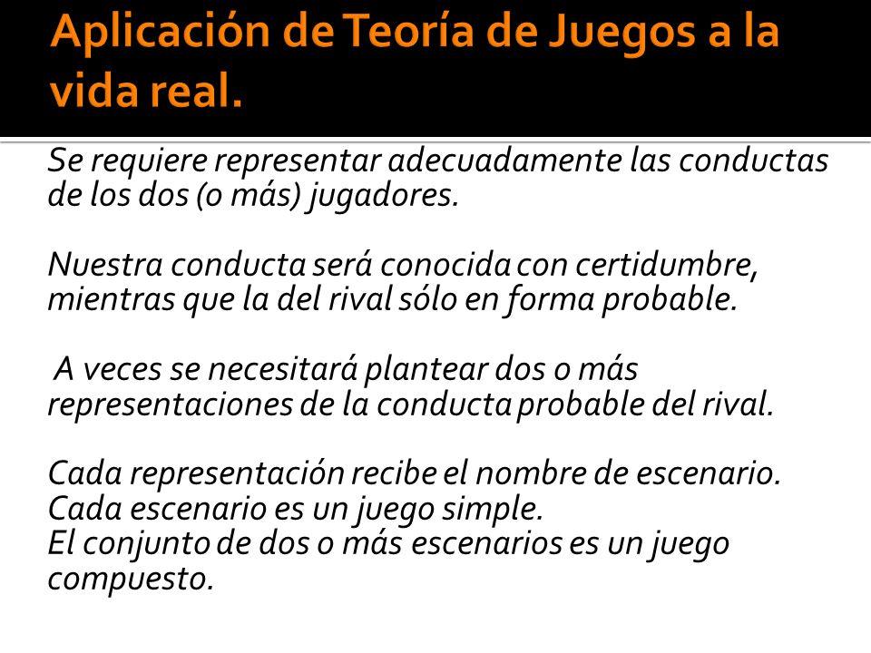 Se requiere representar adecuadamente las conductas de los dos (o más) jugadores.