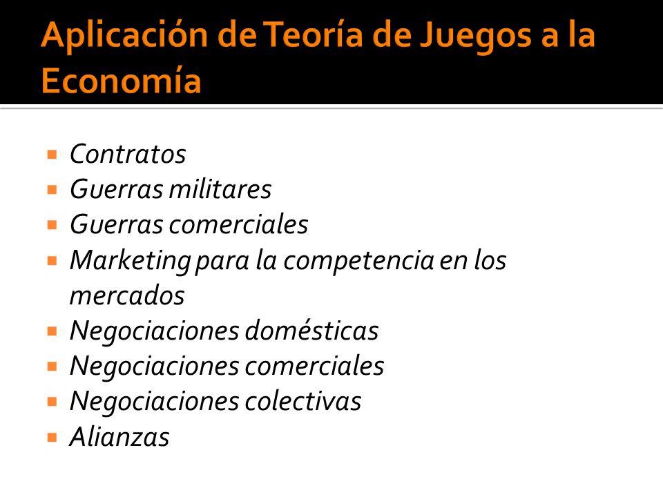 Contratos Guerras militares Guerras comerciales Marketing para la competencia en los mercados Negociaciones domésticas Negociaciones comerciales Negociaciones colectivas Alianzas