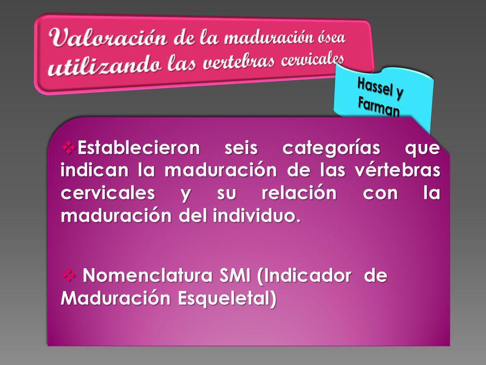 Establecieron seis categorías que indican la maduración de las vértebras cervicales y su relación con la maduración del individuo. Establecieron seis