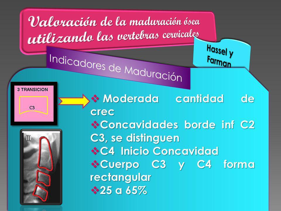 Moderada cantidad de crec Moderada cantidad de crec Concavidades borde inf C2 C3, se distinguen Concavidades borde inf C2 C3, se distinguen C4 Inicio