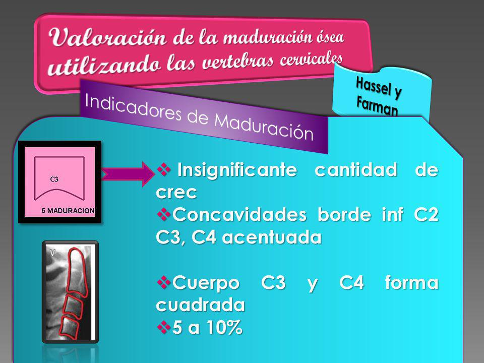 Insignificante cantidad de crec Insignificante cantidad de crec Concavidades borde inf C2 C3, C4 acentuada Concavidades borde inf C2 C3, C4 acentuada Cuerpo C3 y C4 forma cuadrada Cuerpo C3 y C4 forma cuadrada 5 a 10% 5 a 10%
