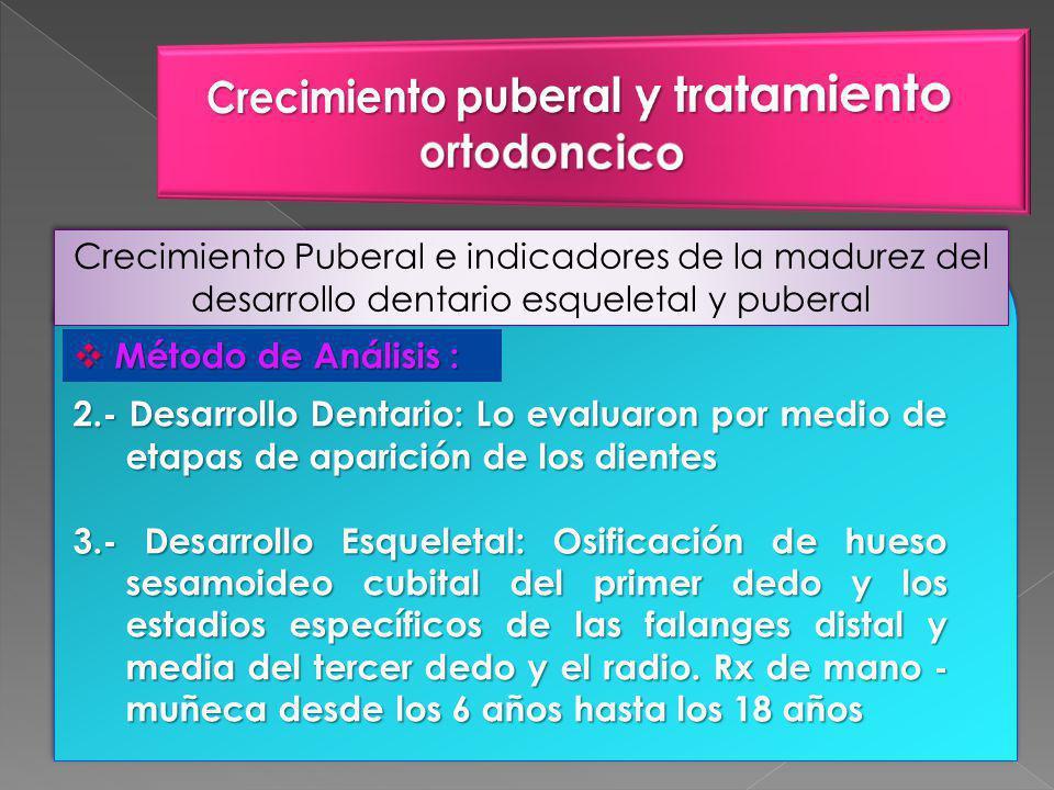 Crecimiento Puberal e indicadores de la madurez del desarrollo dentario esqueletal y puberal Método de Análisis : Método de Análisis : 2.- Desarrollo Dentario: Lo evaluaron por medio de etapas de aparición de los dientes 3.- Desarrollo Esqueletal: Osificación de hueso sesamoideo cubital del primer dedo y los estadios específicos de las falanges distal y media del tercer dedo y el radio.