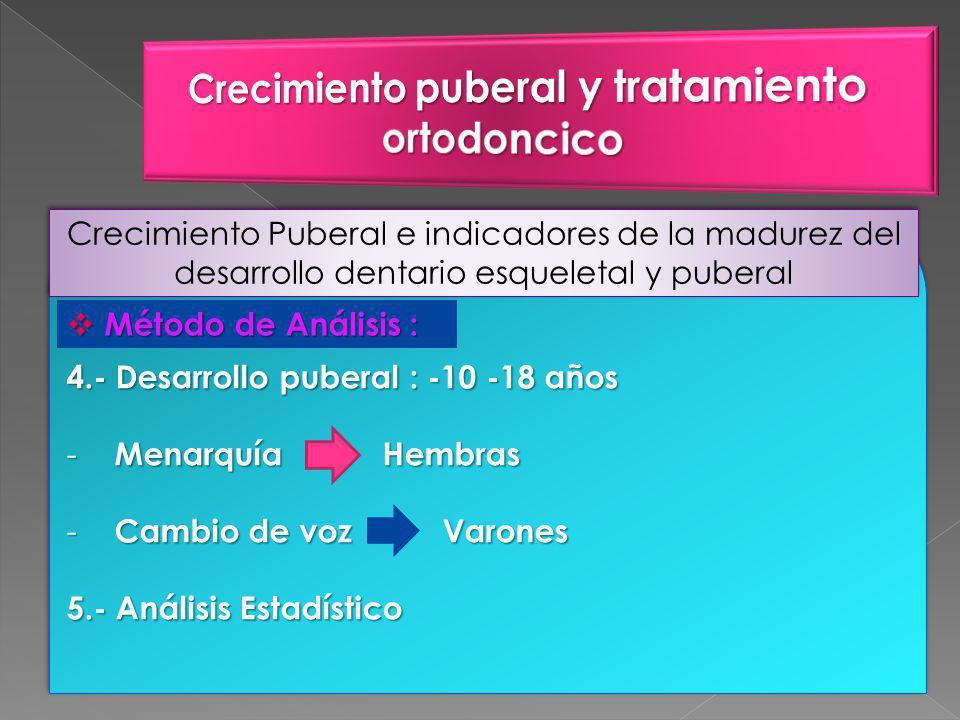 Crecimiento Puberal e indicadores de la madurez del desarrollo dentario esqueletal y puberal Método de Análisis : Método de Análisis : 4.- Desarrollo puberal : -10 -18 años - Menarquía Hembras - Cambio de voz Varones 5.- Análisis Estadístico