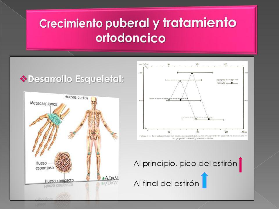 Desarrollo Esqueletal: Desarrollo Esqueletal: Al principio, pico del estirón Al final del estirón