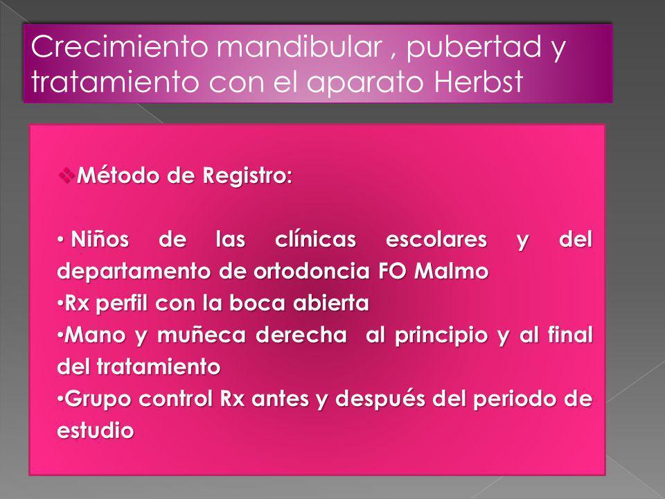 Crecimiento mandibular, pubertad y tratamiento con el aparato Herbst Método de Registro: Método de Registro: Niños de las clínicas escolares y del dep