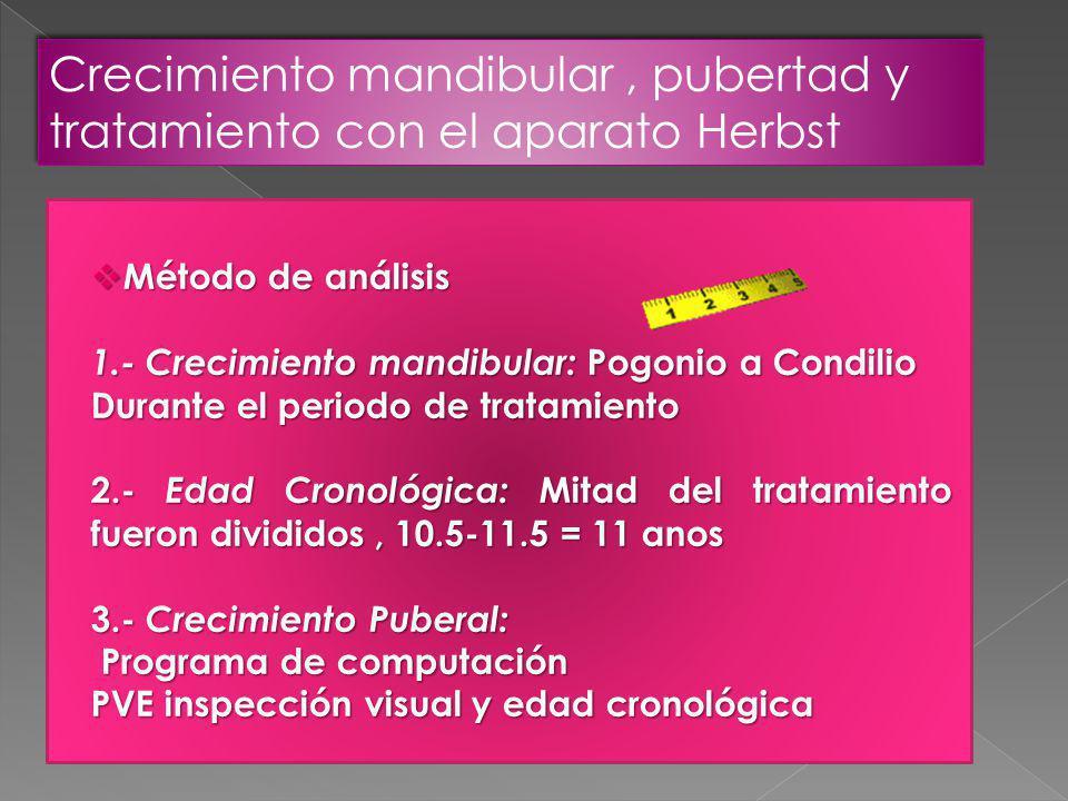 Crecimiento mandibular, pubertad y tratamiento con el aparato Herbst Método de análisis Método de análisis 1.- Crecimiento mandibular: Pogonio a Condi