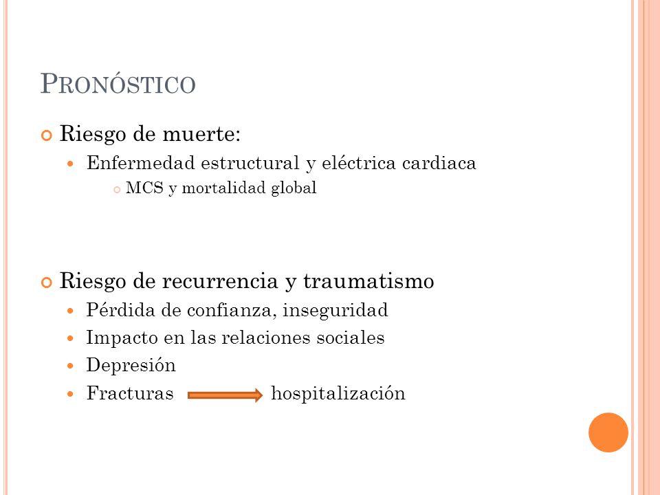 P RONÓSTICO Riesgo de muerte: Enfermedad estructural y eléctrica cardiaca MCS y mortalidad global Riesgo de recurrencia y traumatismo Pérdida de confi