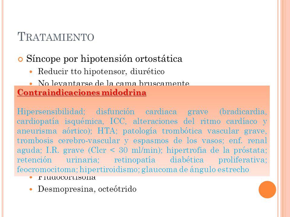 T RATAMIENTO Síncope por hipotensión ortostática Reducir tto hipotensor, diurético No levantarse de la cama bruscamente Dormir con cabecero elevado un