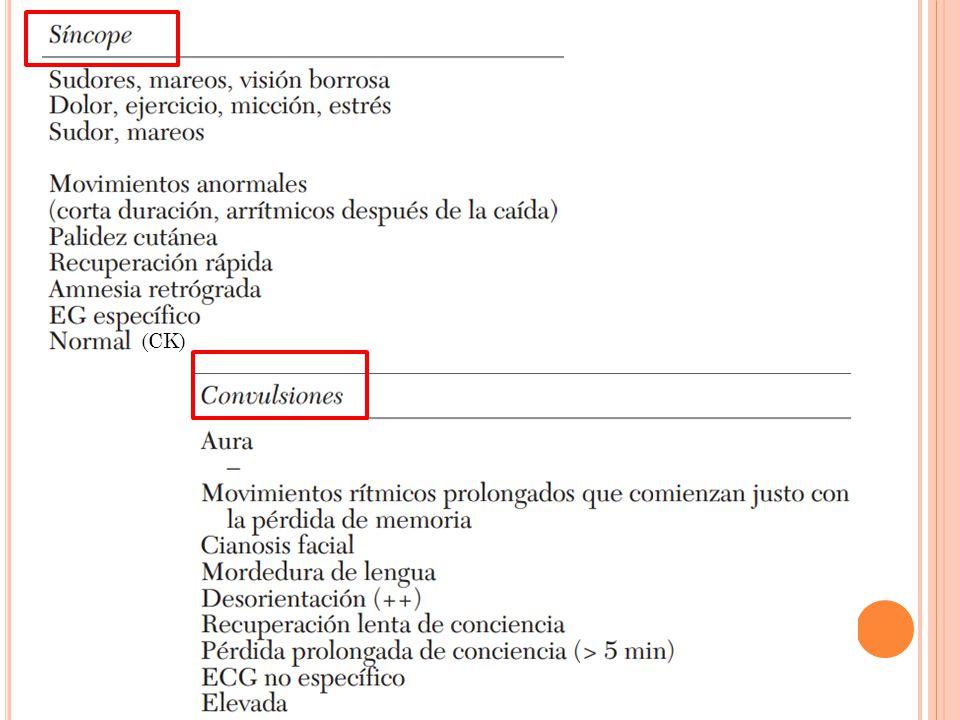 C ARACTERÍSTICAS CLÍNICAS QUE INDICAN EL DIAGNÓSTICO EN LA EVALUACIÓN INICIAL