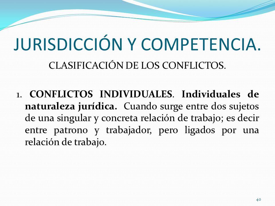 JURISDICCIÓN Y COMPETENCIA.CLASIFICACIÓN DE LOS CONFLICTOS.