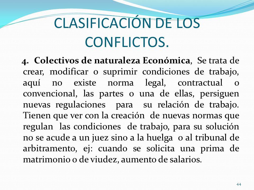 CLASIFICACIÓN DE LOS CONFLICTOS.4.