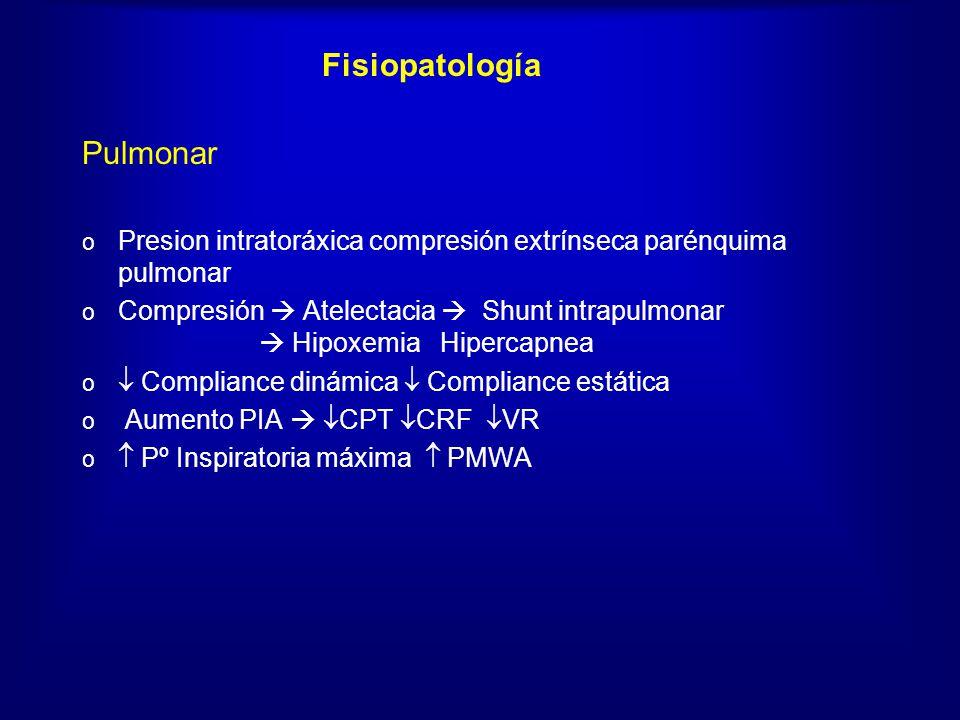 Fisiopatología Pulmonar o Presion intratoráxica compresión extrínseca parénquima pulmonar o Compresión Atelectacia Shunt intrapulmonar Hipoxemia Hiper